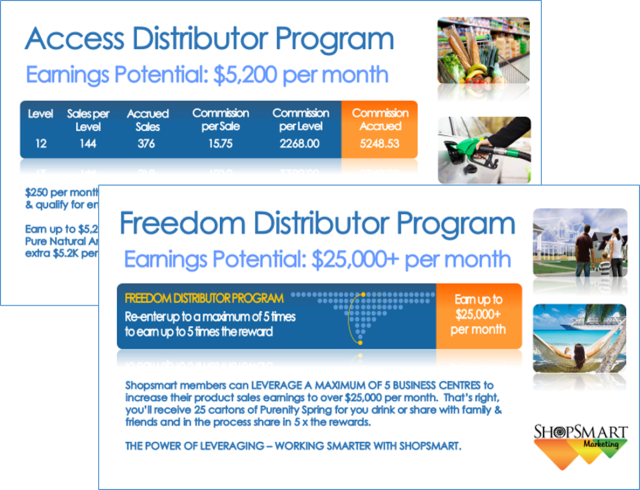 access freedom distributor programs